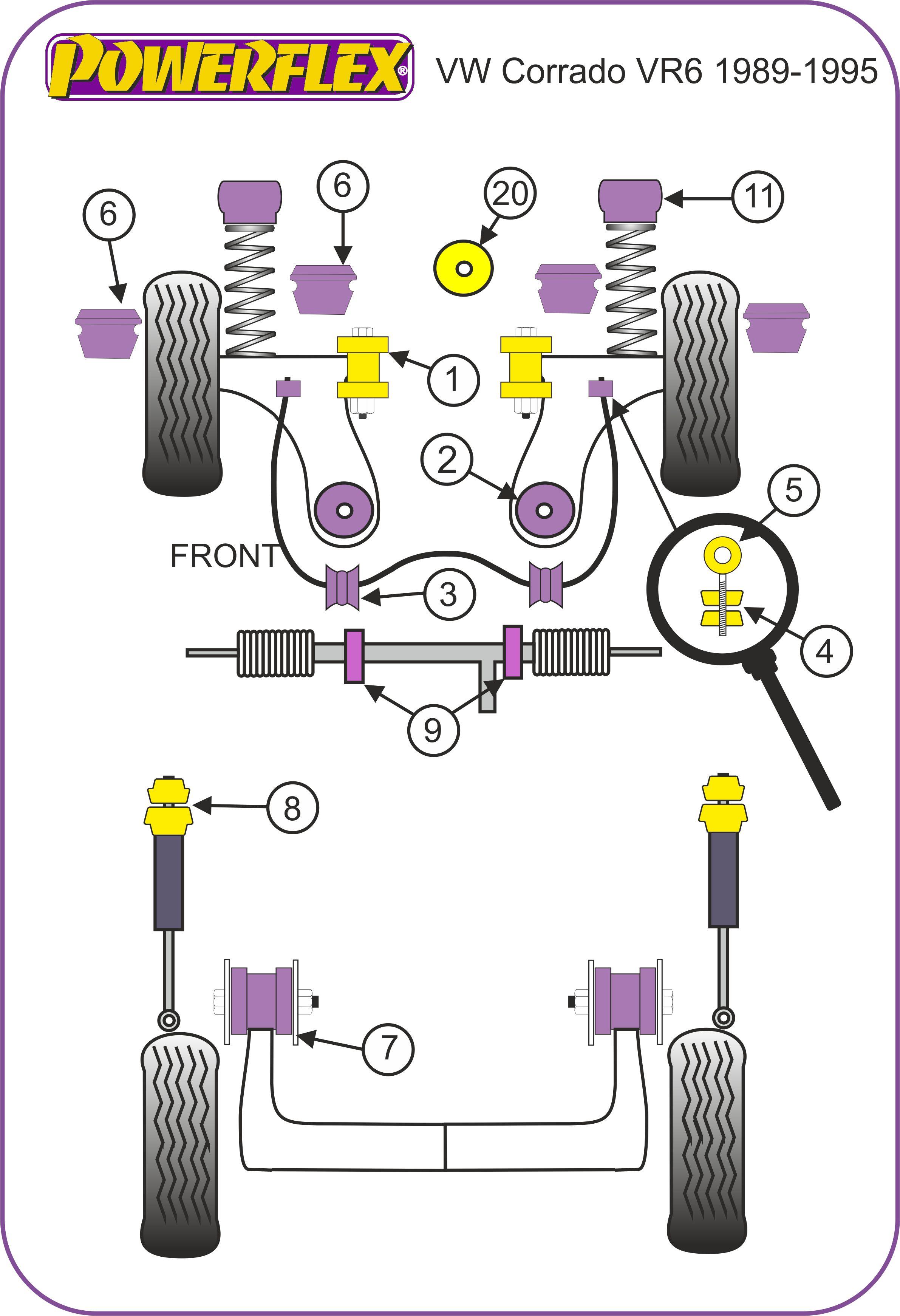 Tuning-Pro Powerflex Buchse Achse zu Karosserie HA
